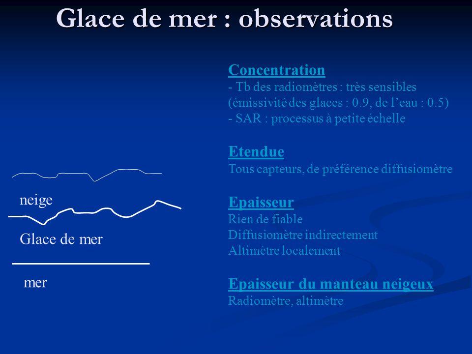 Glace de mer : observations Glace de mer mer neige Concentration - Tb des radiomètres : très sensibles (émissivité des glaces : 0.9, de leau : 0.5) - SAR : processus à petite échelle Etendue Tous capteurs, de préférence diffusiomètre Epaisseur Rien de fiable Diffusiomètre indirectement Altimètre localement Epaisseur du manteau neigeux Radiomètre, altimètre
