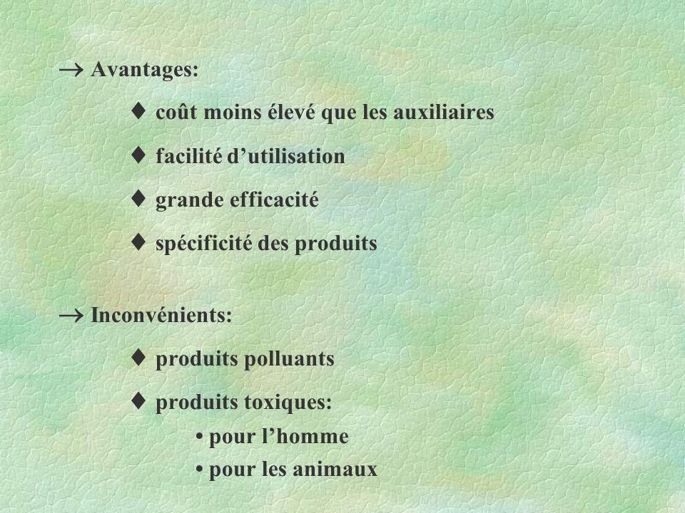 Avantages: coût moins élevé que les auxiliaires facilité dutilisation grande efficacité spécificité des produits Inconvénients: produits polluants pro