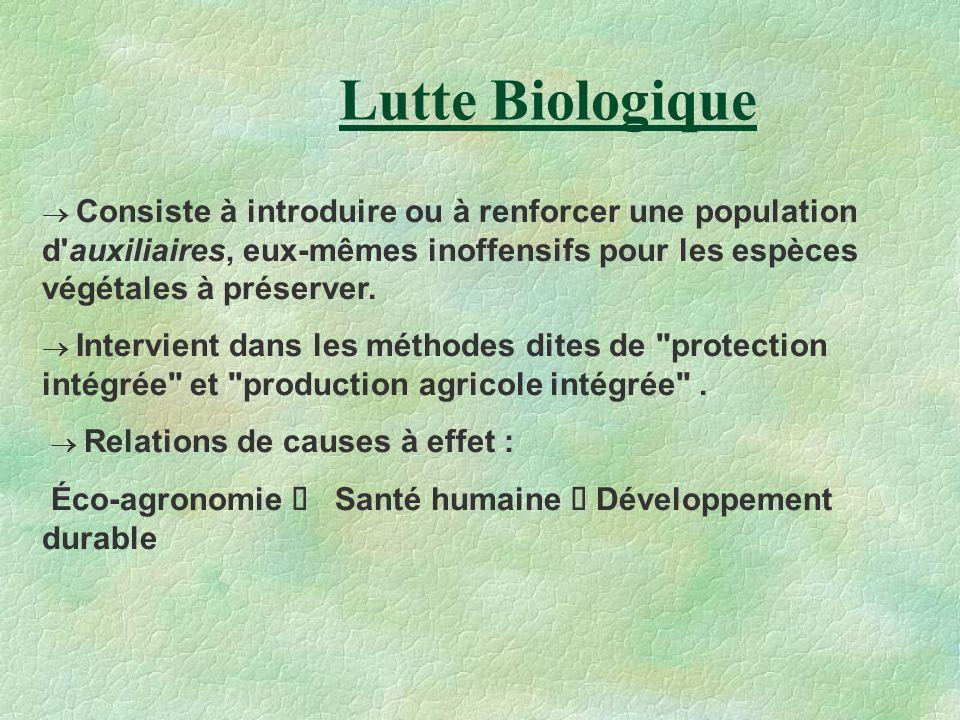 Lutte Biologique Consiste à introduire ou à renforcer une population d'auxiliaires, eux-mêmes inoffensifs pour les espèces végétales à préserver. Inte