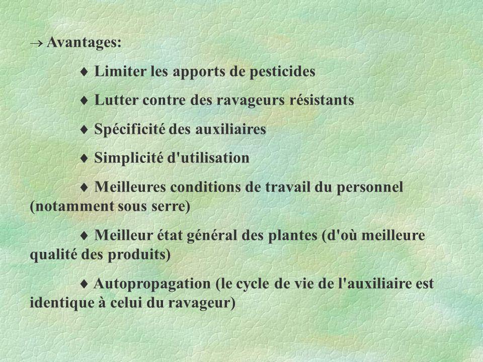 Inconvénients: Coût élevé (utilisation limitée aux cultures à forte valeur ajoutée) Infection des pollinisateurs (ex : contamination des abeilles par un champignon auxiliaire) Difficultés dans le choix du mode d application (choix du lieu et du moment propice à lapplication) Développement limité des auxiliaires (fuite de ceux-ci d où nécessité d en réintroduire) Prolifération incontrôlée de l auxiliaire