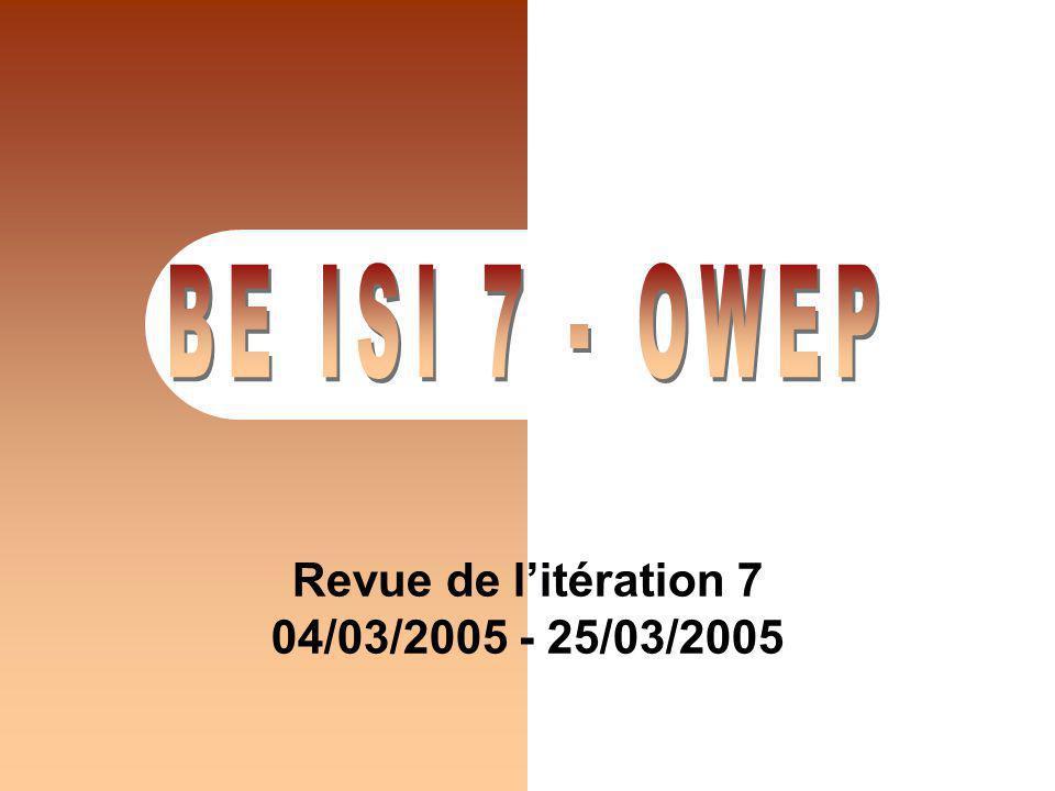 Revue ditération 7 BE ISI 2004-2005 Sommaire Rappel des objectifs Bilan de litération 7 Bilan du projet I.Rappel II.Bilan de litération 7 III.