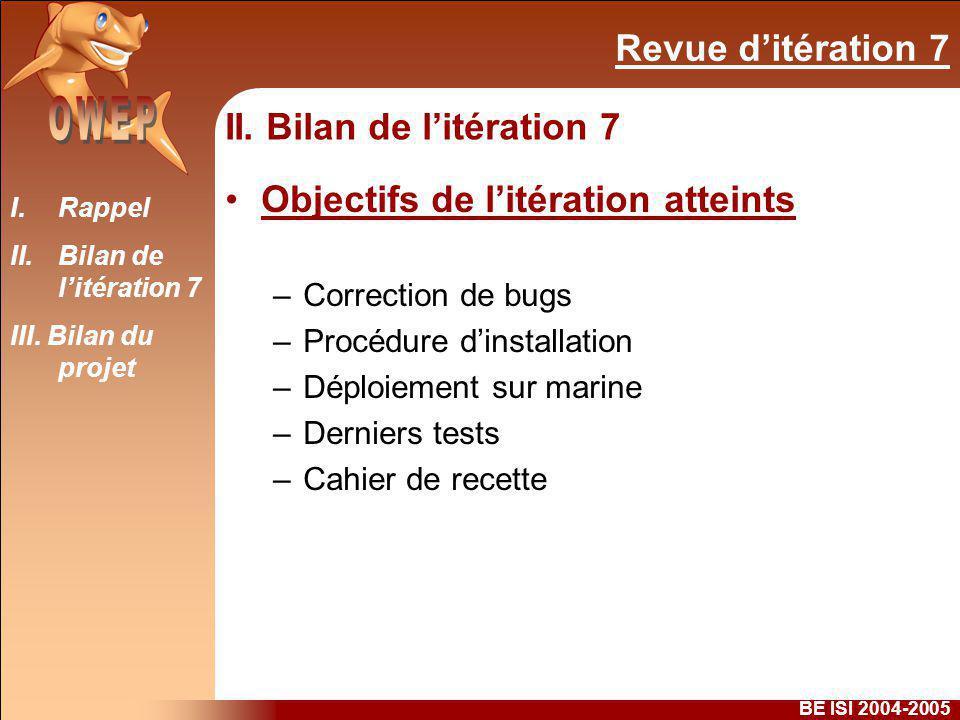 Revue ditération 7 BE ISI 2004-2005 II. Bilan de litération 7 Objectifs de litération atteints –Correction de bugs –Procédure dinstallation –Déploieme