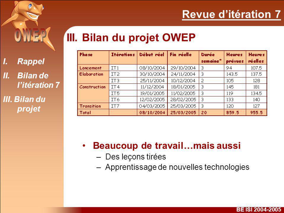 Revue ditération 7 BE ISI 2004-2005 III. Bilan du projet OWEP Beaucoup de travail…mais aussi –Des leçons tirées –Apprentissage de nouvelles technologi