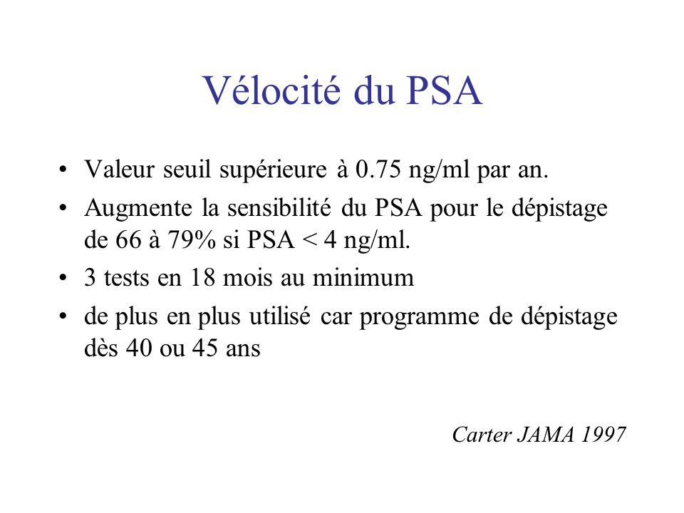 Vélocité du PSA Valeur seuil supérieure à 0.75 ng/ml par an. Augmente la sensibilité du PSA pour le dépistage de 66 à 79% si PSA < 4 ng/ml. 3 tests en