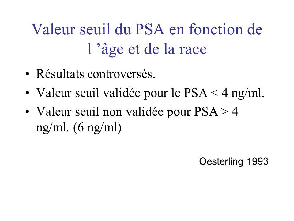 Valeur seuil du PSA en fonction de l âge et de la race Résultats controversés. Valeur seuil validée pour le PSA < 4 ng/ml. Valeur seuil non validée po