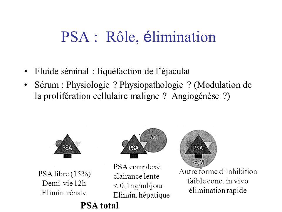 PSA : Rôle, é limination Fluide séminal : liquéfaction de léjaculat Sérum : Physiologie ? Physiopathologie ? (Modulation de la prolifération cellulair