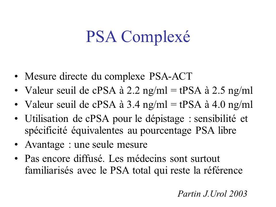 PSA Complexé Mesure directe du complexe PSA-ACT Valeur seuil de cPSA à 2.2 ng/ml = tPSA à 2.5 ng/ml Valeur seuil de cPSA à 3.4 ng/ml = tPSA à 4.0 ng/m