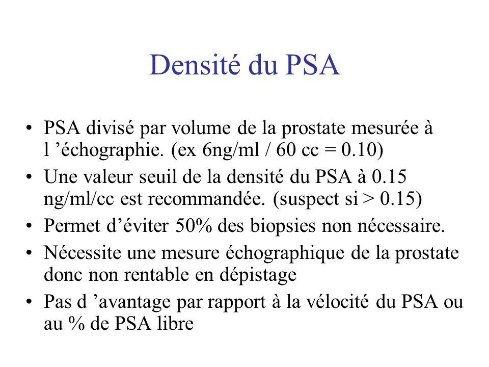 Densité du PSA PSA divisé par volume de la prostate mesurée à l échographie. (ex 6ng/ml / 60 cc = 0.10) Une valeur seuil de la densité du PSA à 0.15 n