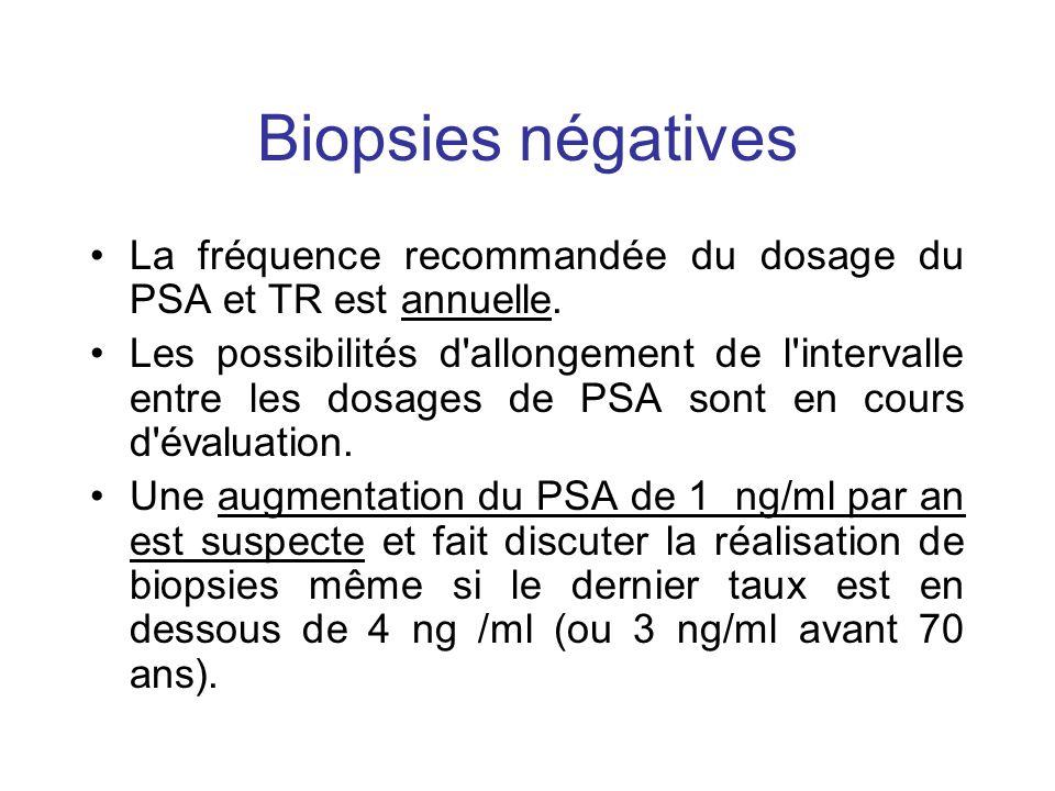 Biopsies négatives La fréquence recommandée du dosage du PSA et TR est annuelle. Les possibilités d'allongement de l'intervalle entre les dosages de P