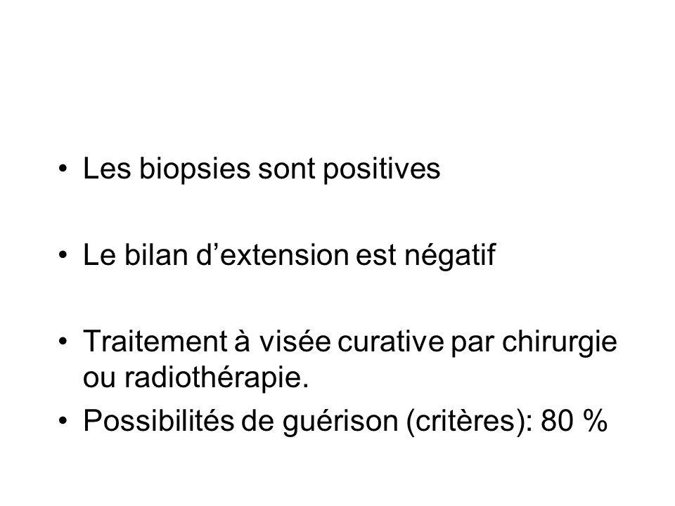 Les biopsies sont positives Le bilan dextension est négatif Traitement à visée curative par chirurgie ou radiothérapie. Possibilités de guérison (crit