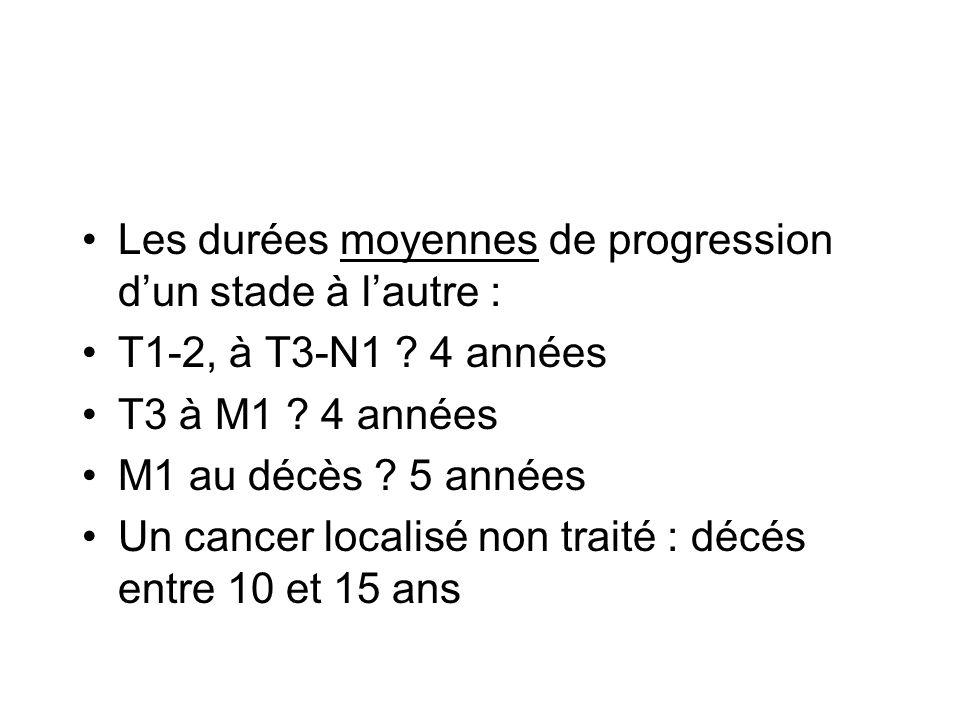 Les durées moyennes de progression dun stade à lautre : T1-2, à T3-N1 ? 4 années T3 à M1 ? 4 années M1 au décès ? 5 années Un cancer localisé non trai
