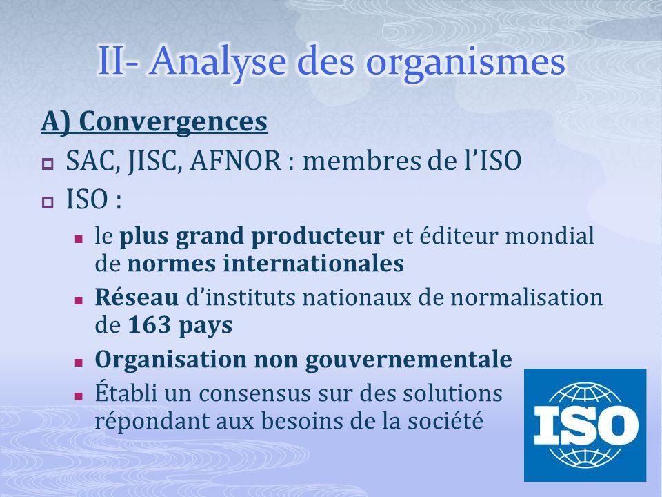 A) Convergences SAC, JISC, AFNOR : membres de lISO ISO : le plus grand producteur et éditeur mondial de normes internationales Réseau dinstituts nationaux de normalisation de 163 pays Organisation non gouvernementale Établi un consensus sur des solutions répondant aux besoins de la société