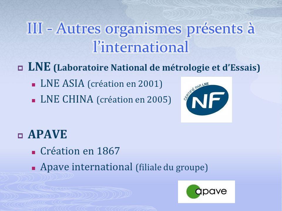 LNE (Laboratoire National de métrologie et dEssais) LNE ASIA (création en 2001) LNE CHINA (création en 2005) APAVE Création en 1867 Apave international (filiale du groupe)