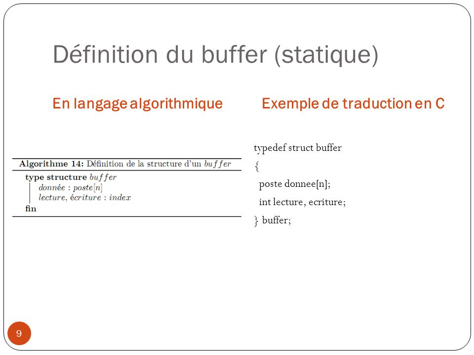 Définition du buffer (statique) En langage algorithmiqueExemple de traduction en C 9 typedef struct buffer { poste donnee[n]; int lecture, ecriture; } buffer;