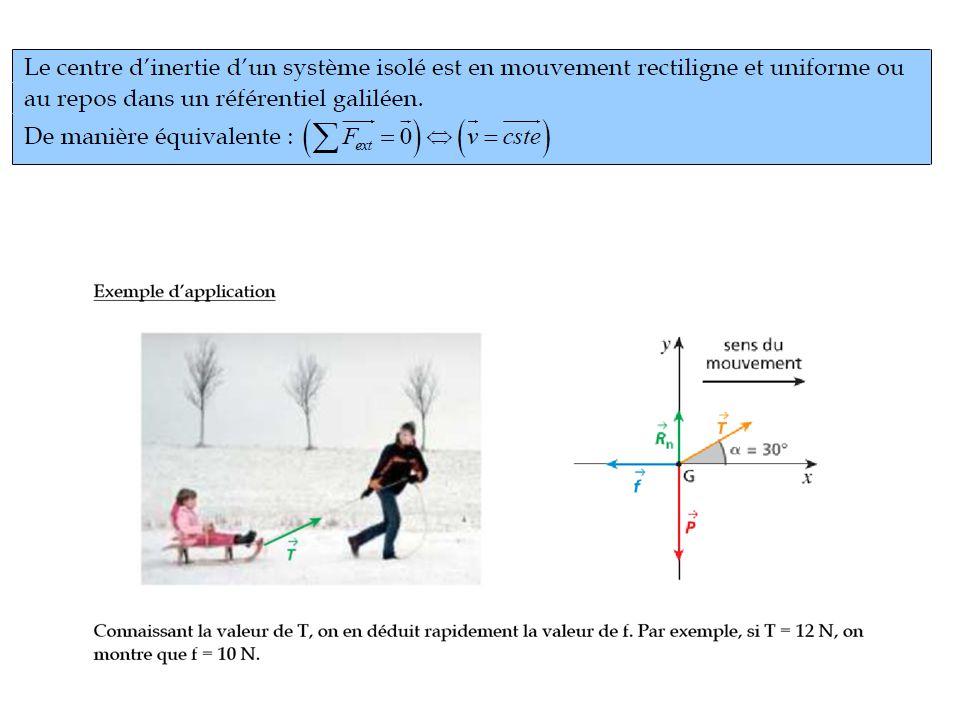 Explication referentiel non galiléen…… Un référentiel galiléen est un référentiel dans lequel la première loi de Newton est vérifiée.