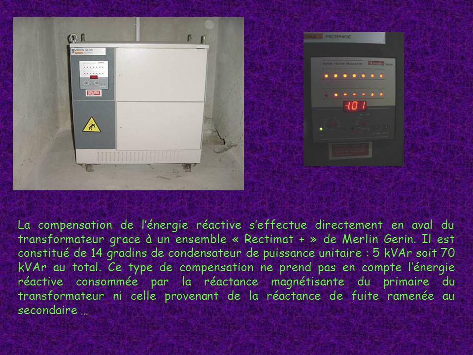 La compensation de lénergie réactive seffectue directement en aval du transformateur grace à un ensemble « Rectimat + » de Merlin Gerin.