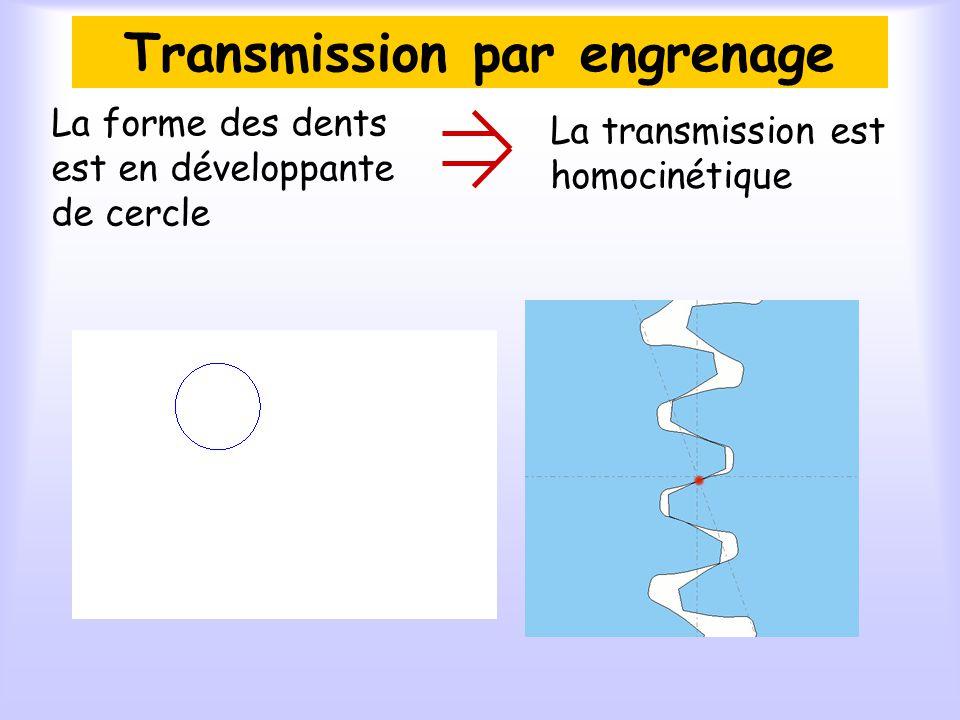 Transmission par engrenage La forme des dents est en développante de cercle La transmission est homocinétique