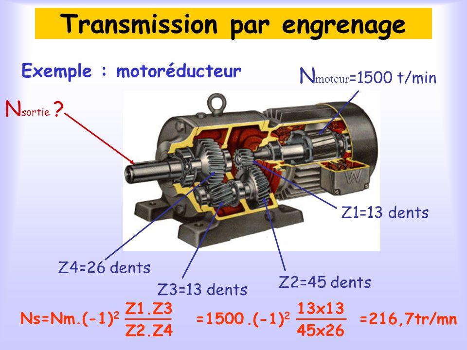Transmission par engrenage Exemple : motoréducteur N sortie ? N moteur =1500 t/min Z1=13 dents Z3=13 dents Z2=45 dents Z4=26 dents Ns=Nm.(-1) 2 Z1.Z3