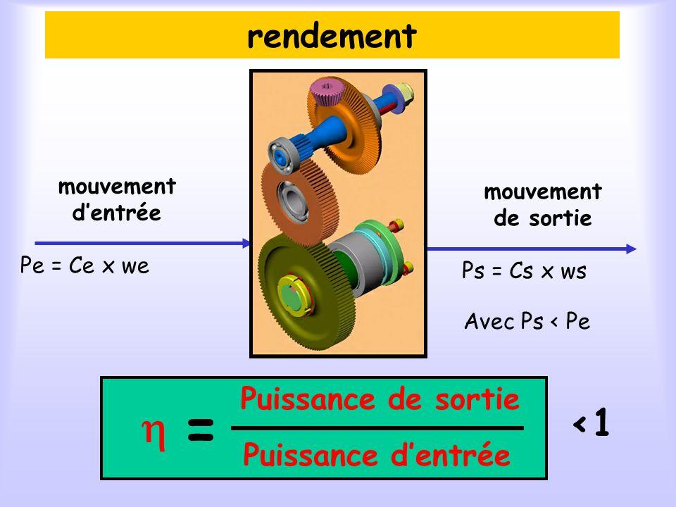 rendement 1 = 0,85 2 = 0,9 = 0,98 4 = 0,98 5 = 0,9 6 = 0,98 P entrée P sortie = 1000 W Calcul du rendement global : A.N.