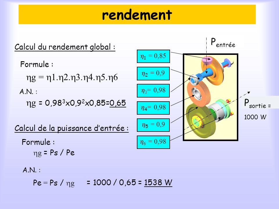 Transmission par chaîne + robuste et fiable + pas cher - poids - vibrations Rapport de réduction : ω1 x Z1 = ω2 x Z2 ω1 / ω2 = Z2 / Z1 r =