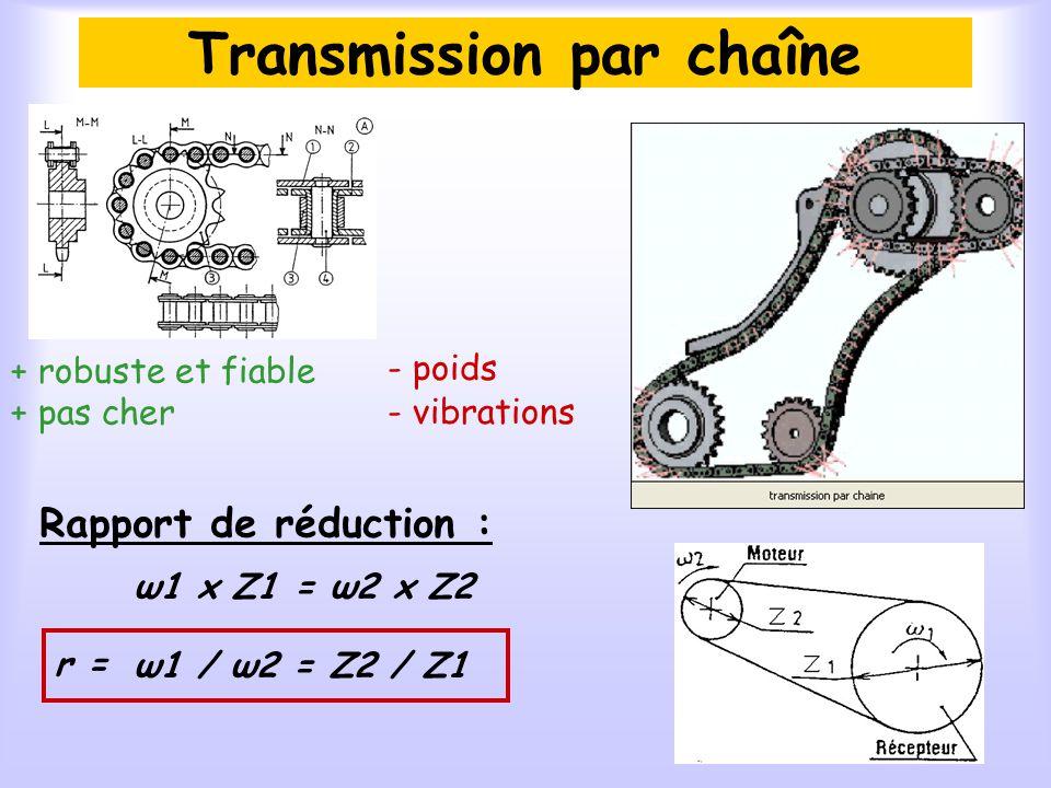 Transmission par chaîne Z1=30 dents Z2=60 dents ω2= ? ω1=2500 t/min
