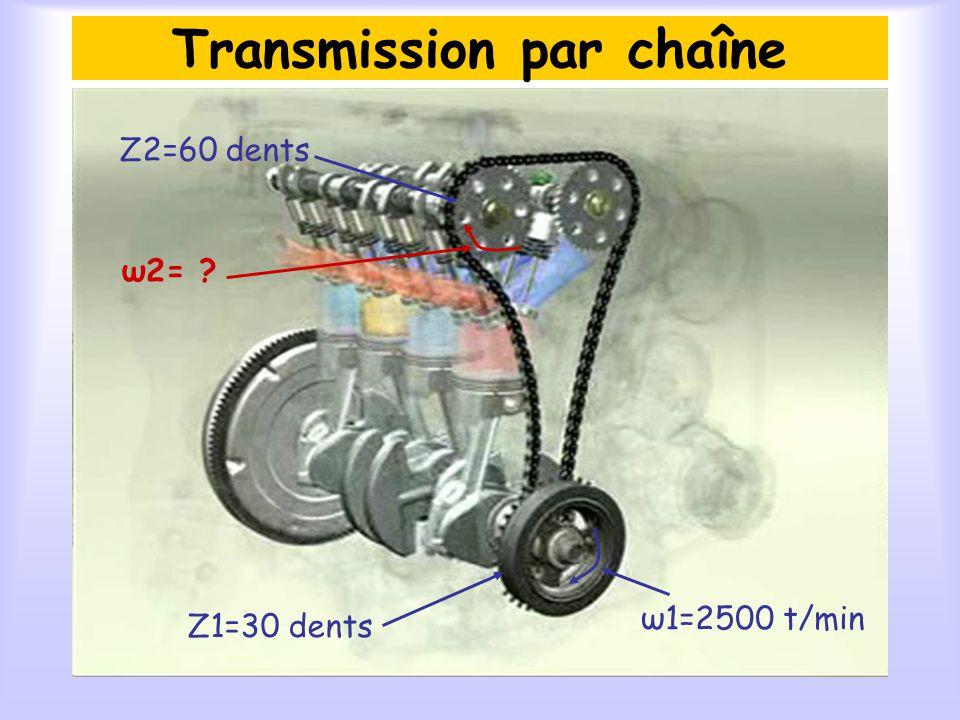 Transmission par courroie courroie trapézoïdale : + pas cher - non synchronisée - tension ω1 x d1 = ω2 x d2 ω1 / ω2 = d2 / d1r = + robuste et fiable - prix + inertie réduite + vibrations réduites courroie crantée :