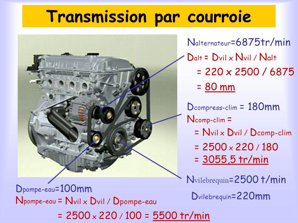 Transmission par courroie N vilebrequin =2500 t/min D vilebrequin =220mm D alt = N alternateur =6875tr/min D compress-clim = 180mm N comp-clim = D pom