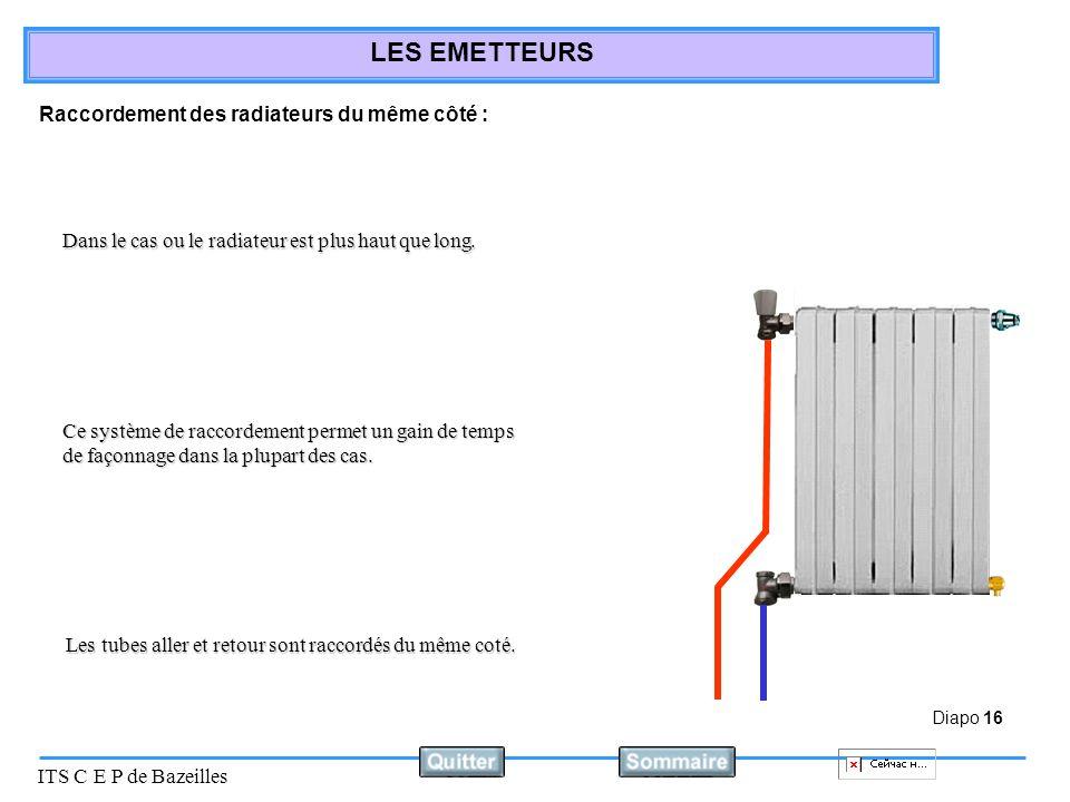 Diapo 16 ITS C E P de Bazeilles LES EMETTEURS Raccordement des radiateurs du même côté : Dans le cas ou le radiateur est plus haut que long.