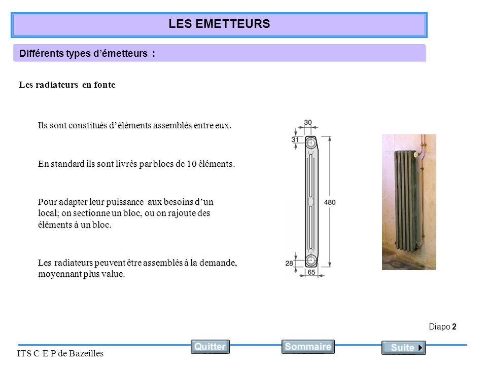 Diapo 13 ITS C E P de Bazeilles LES EMETTEURS Différents types de pose Fixé au mur par des consoles Posés sur pieds Support cloison légère Consoles radiateur lamellaire Consoles radiateur panneau