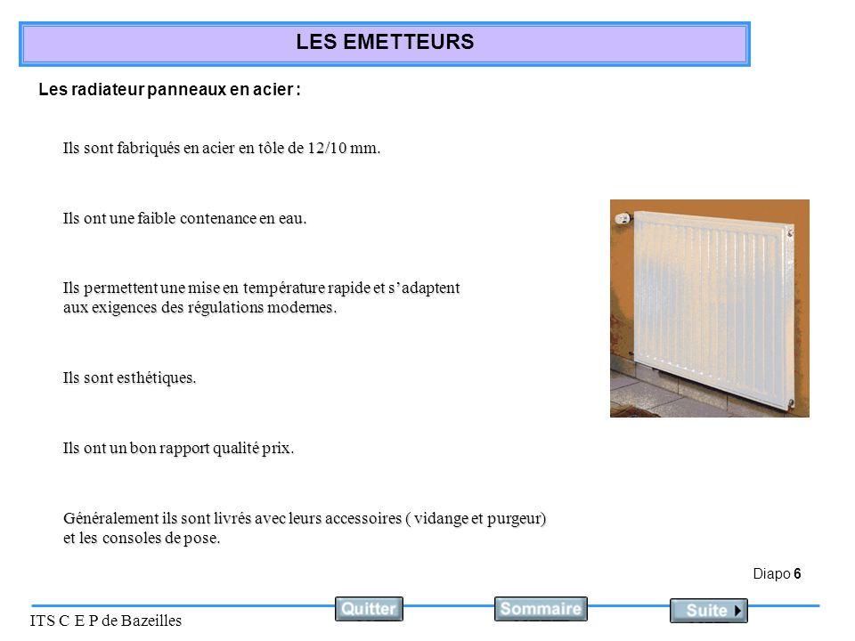 Diapo 7 ITS C E P de Bazeilles LES EMETTEURS Différents types de radiateurs panneaux en acier : Radiateur horizontal.