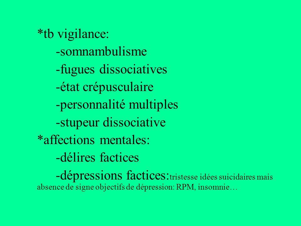 *tb vigilance: -somnambulisme -fugues dissociatives -état crépusculaire -personnalité multiples -stupeur dissociative *affections mentales: -délires f