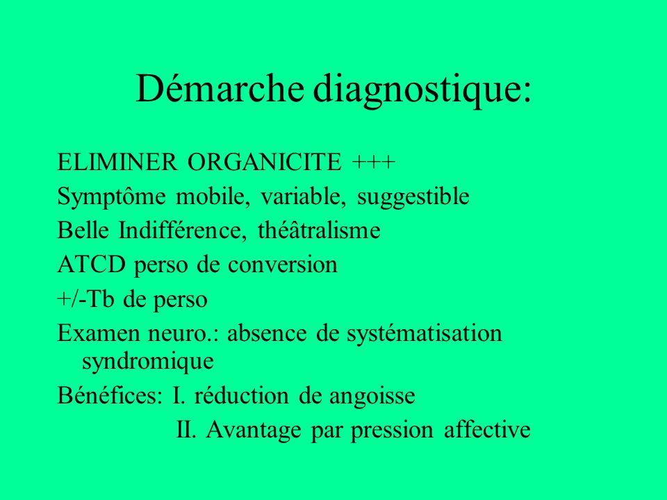 Démarche diagnostique: ELIMINER ORGANICITE +++ Symptôme mobile, variable, suggestible Belle Indifférence, théâtralisme ATCD perso de conversion +/-Tb