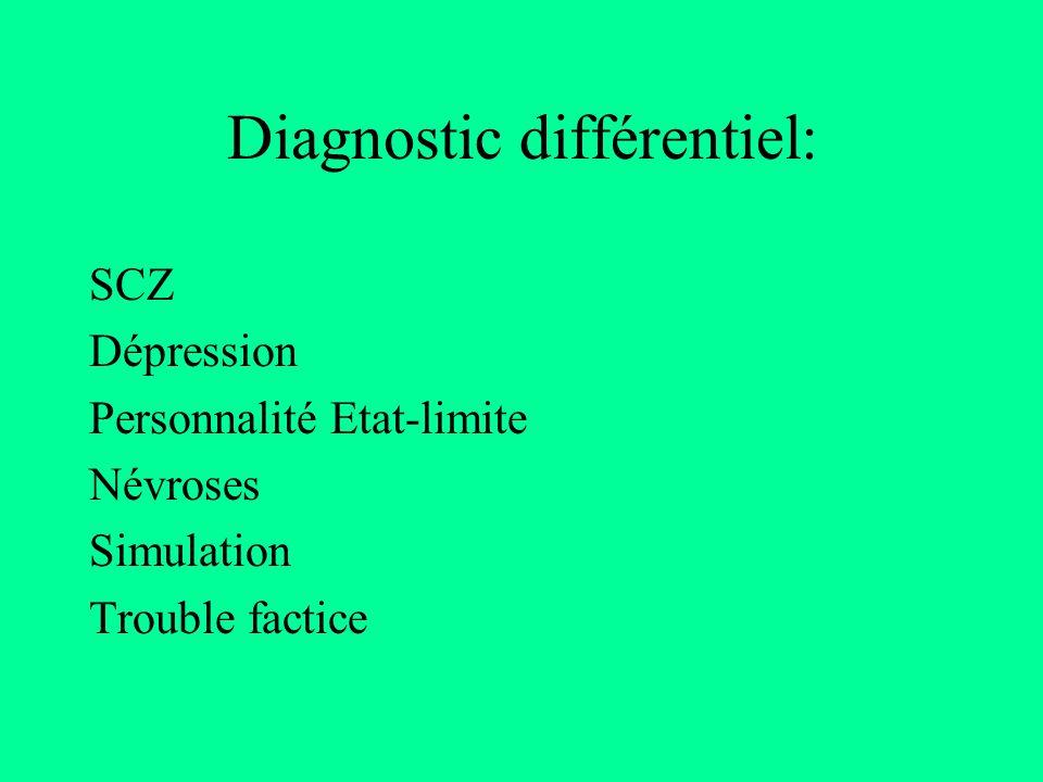 Diagnostic différentiel: SCZ Dépression Personnalité Etat-limite Névroses Simulation Trouble factice