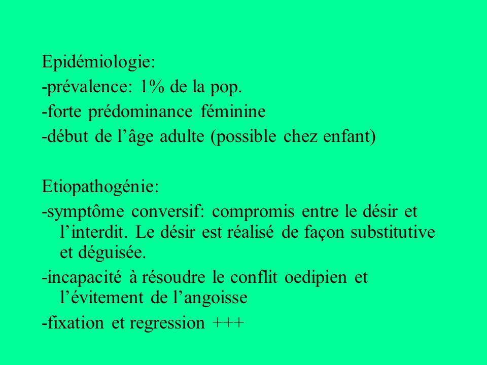 Epidémiologie: -prévalence: 1% de la pop. -forte prédominance féminine -début de lâge adulte (possible chez enfant) Etiopathogénie: -symptôme conversi