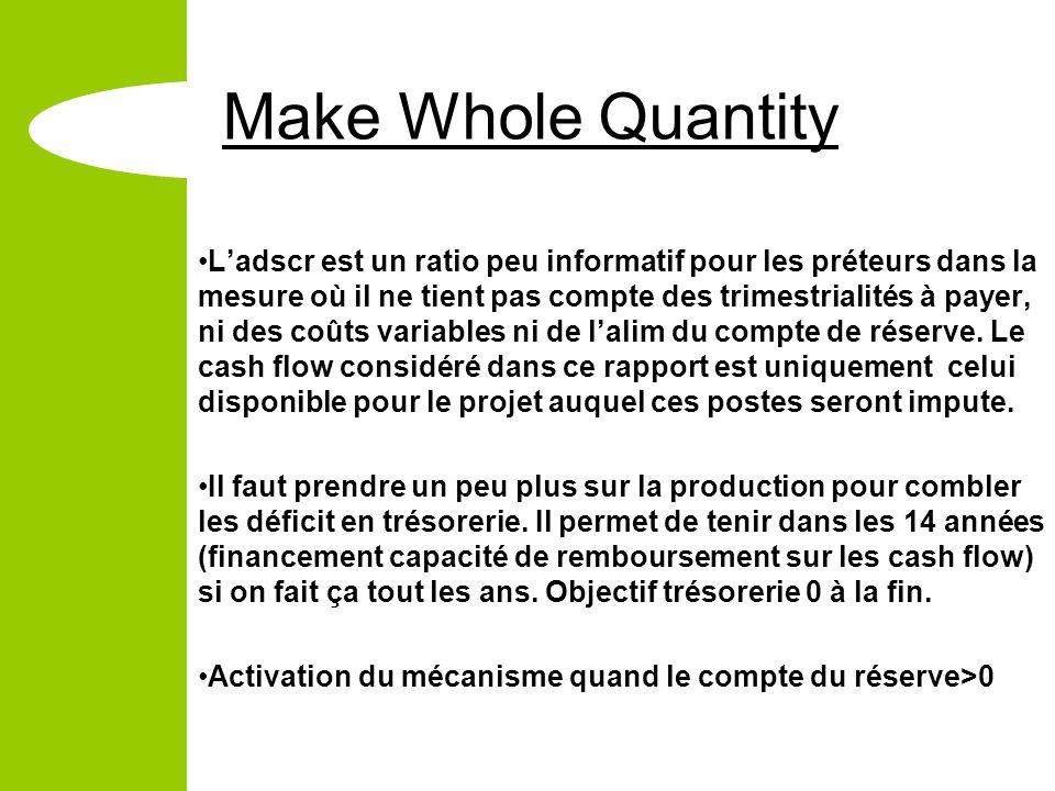 Make Whole Quantity Ladscr est un ratio peu informatif pour les préteurs dans la mesure où il ne tient pas compte des trimestrialités à payer, ni des coûts variables ni de lalim du compte de réserve.