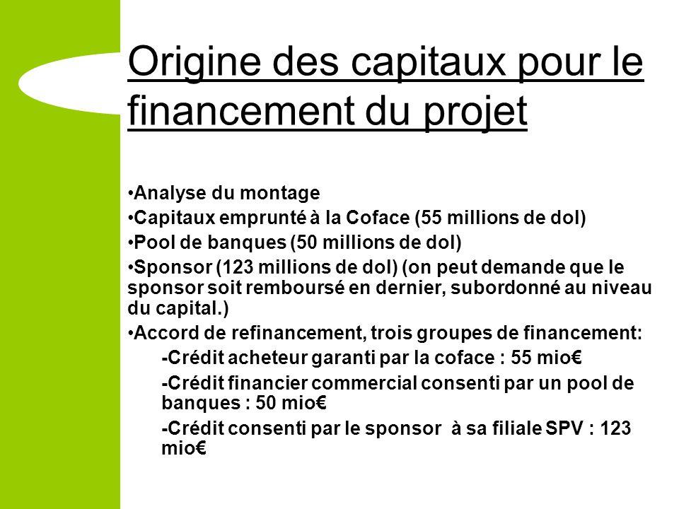 Origine des capitaux pour le financement du projet Analyse du montage Capitaux emprunté à la Coface (55 millions de dol) Pool de banques (50 millions de dol) Sponsor (123 millions de dol) (on peut demande que le sponsor soit remboursé en dernier, subordonné au niveau du capital.) Accord de refinancement, trois groupes de financement: -Crédit acheteur garanti par la coface : 55 mio -Crédit financier commercial consenti par un pool de banques : 50 mio -Crédit consenti par le sponsor à sa filiale SPV : 123 mio