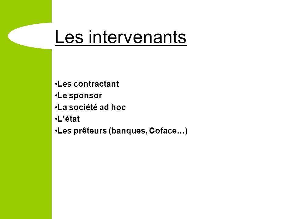 Les intervenants Les contractant Le sponsor La société ad hoc Létat Les prêteurs (banques, Coface…)