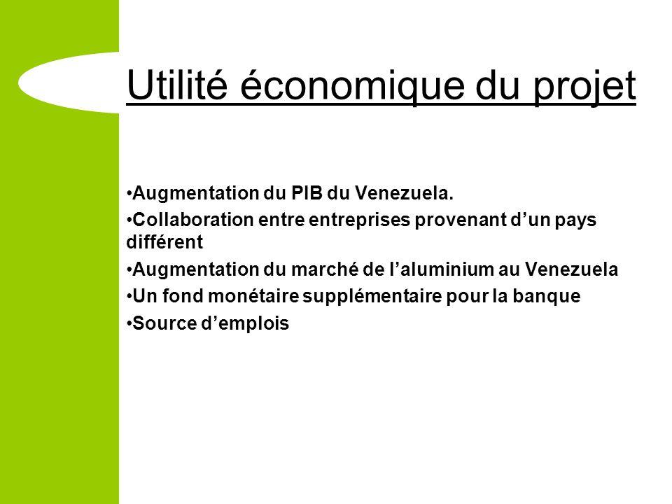 Utilité économique du projet Augmentation du PIB du Venezuela.