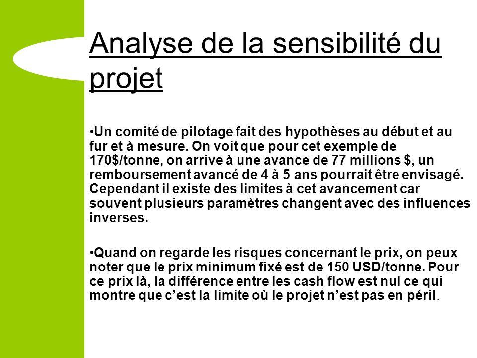 Analyse de la sensibilité du projet Un comité de pilotage fait des hypothèses au début et au fur et à mesure.