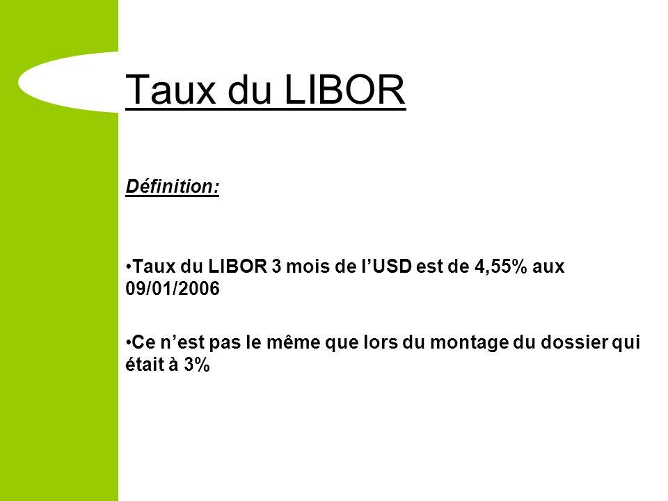 Taux du LIBOR Définition: Taux du LIBOR 3 mois de lUSD est de 4,55% aux 09/01/2006 Ce nest pas le même que lors du montage du dossier qui était à 3%