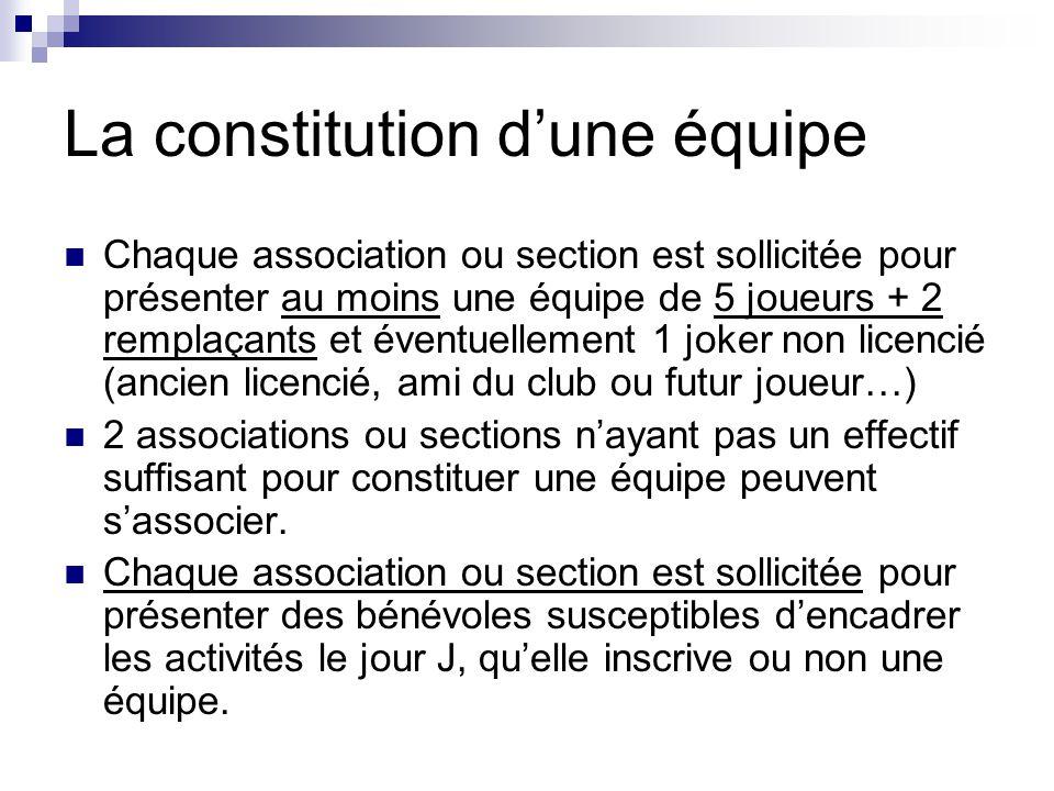 La constitution dune équipe Chaque association ou section est sollicitée pour présenter au moins une équipe de 5 joueurs + 2 remplaçants et éventuelle