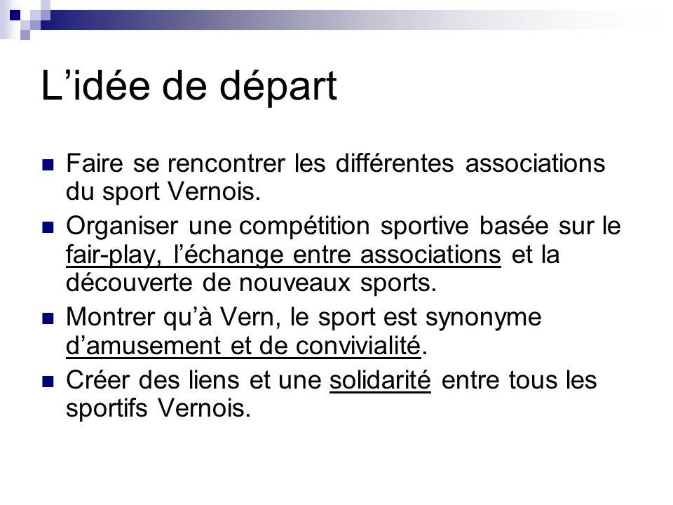 Lidée de départ Faire se rencontrer les différentes associations du sport Vernois. Organiser une compétition sportive basée sur le fair-play, léchange