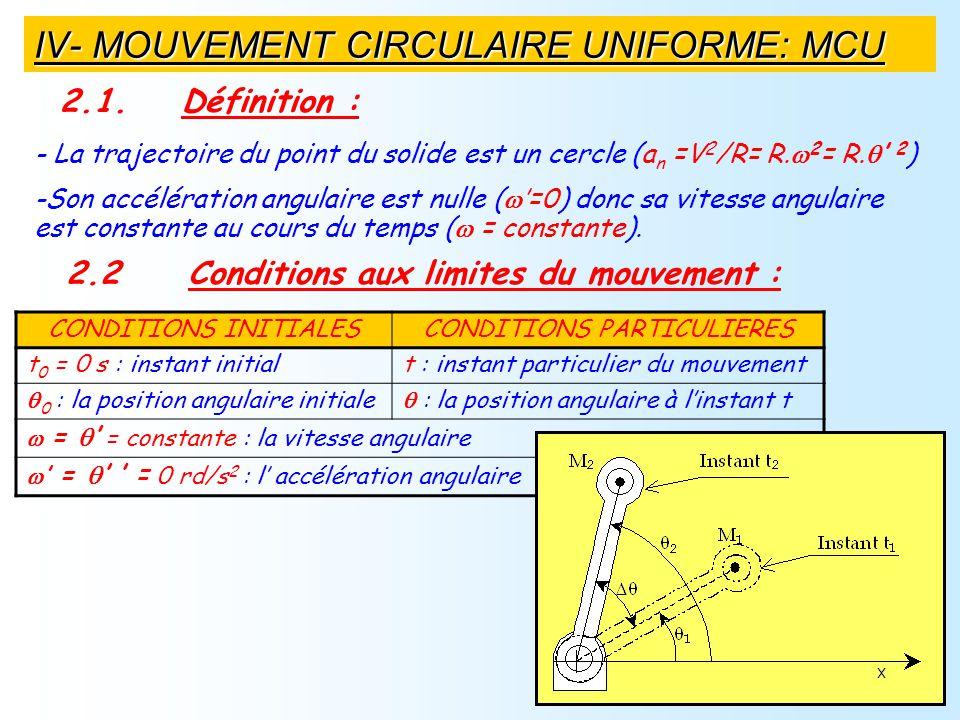 IV- MOUVEMENT CIRCULAIRE UNIFORME: MCU - La trajectoire du point du solide est un cercle (a n =V 2 /R= R. 2 = R. 2 ) -Son accélération angulaire est n