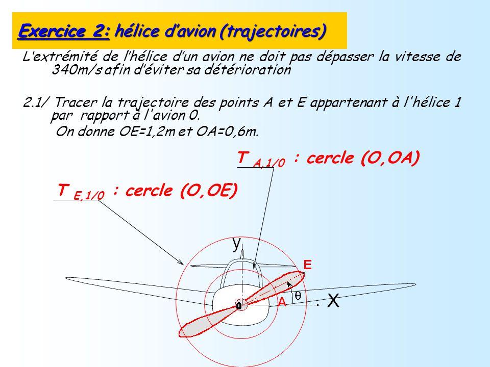 Lextrémité de lhélice dun avion ne doit pas dépasser la vitesse de 340m/s afin déviter sa détérioration 2.1/ Tracer la trajectoire des points A et E appartenant à l hélice 1 par rapport à l avion 0.