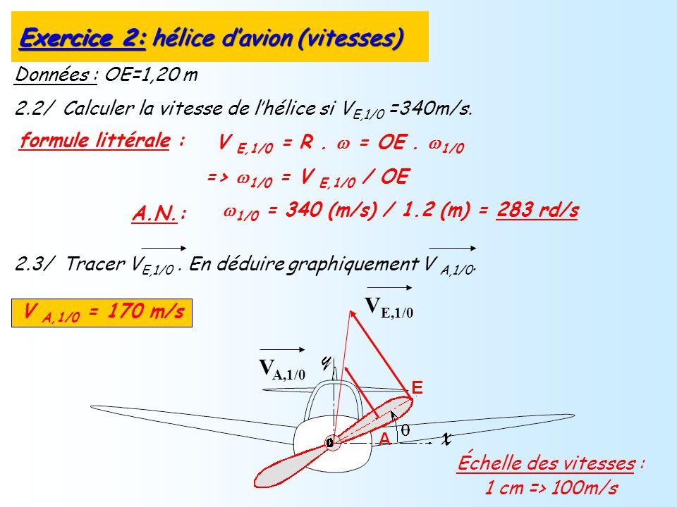 Données : OE=1,20 m 1/0 = 340 (m/s) / 1.2 (m) = 283 rd/s V A,1/0 = 170 m/s V E,1/0 V A,1/0 Exercice 2: hélice davion (vitesses) Échelle des vitesses : 1 cm => 100m/s 2.3/ Tracer V E,1/0.