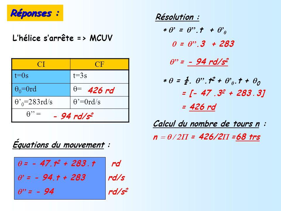Lhélice sarrête => MCUV CICF t=0st=3s 0 =0rd = 0 =283rd/s =0rd/s = =.t + 0 =.3 + 283 = - 94 rd/s 2 = - 94.t + 283 rd/s = - 47.t 2 + 283 t rd Calcul du