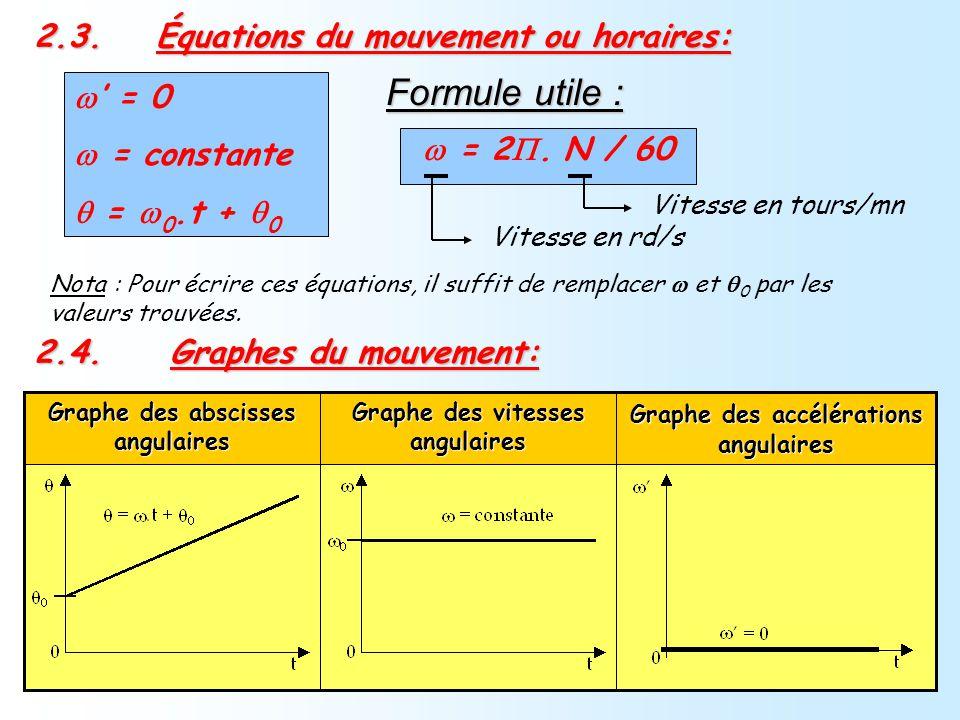Nota : Pour écrire ces équations, il suffit de remplacer et 0 par les valeurs trouvées. 2.3. Équations du mouvement ou horaires: = 0 = constante = 0.t