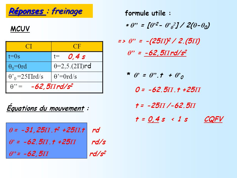 CICF t=0st= 0 =0rd =2,5.(2 rd 0 =25 rd/s =0rd/s = MCUV => = -(25 ) 2 / 2.(5 ) = -62.5.t +25 rd/s = -31,25.t 2 +25 t rd Réponses : freinage -62,5 rd/s 2 0,4 s = -62,5 rd/s 2 formule utile : = [ 2 - ] / 2( - 0 ) = -62,5 rd/s 2 * =.t + 0 0 = -62.5.t +25 t = -25 /-62.5 t = 0,4 s < 1 sCQFV Équations du mouvement :