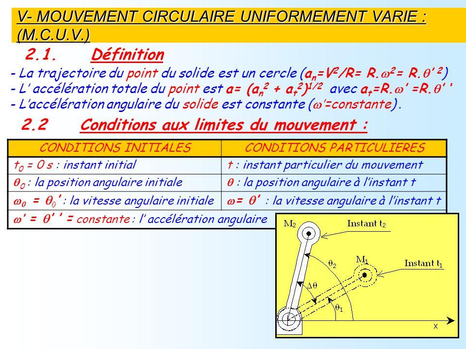 V- MOUVEMENT CIRCULAIRE UNIFORMEMENT VARIE : (M.C.U.V.) - La trajectoire du point du solide est un cercle (a n =V 2 /R= R. 2 = R. 2 ) - L accélération