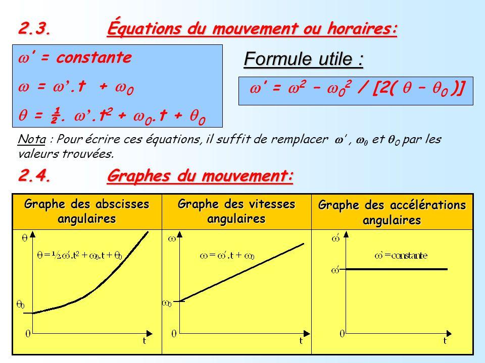 Nota : Pour écrire ces équations, il suffit de remplacer, 0 et 0 par les valeurs trouvées. 2.3. Équations du mouvement ou horaires: = constante =.t +